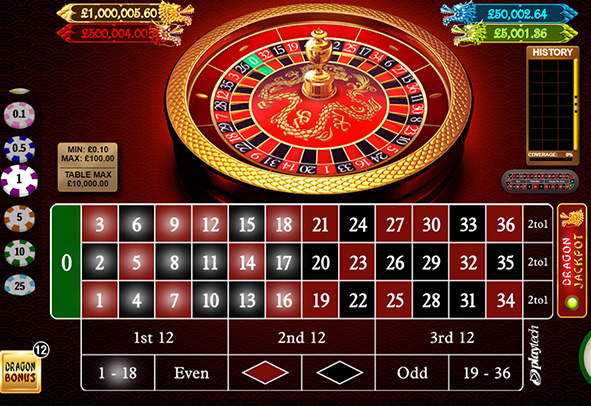 Wagering With Mobile Roulette