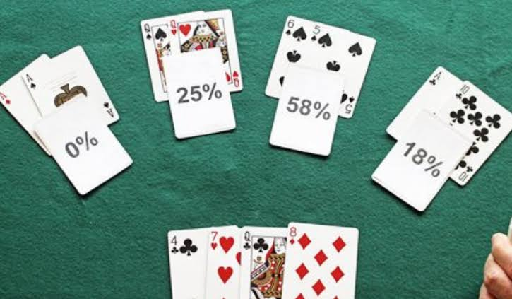 Best Online Poker Sites For 2020